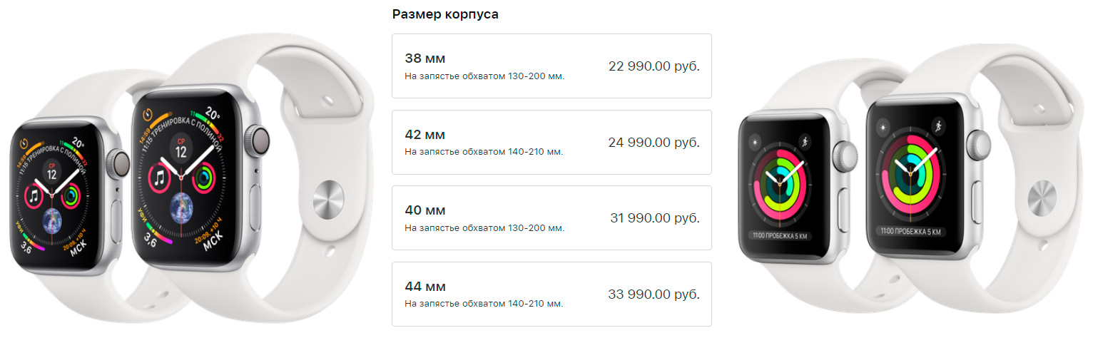 Сравнение цен Apple Watch series 3 и Series 4